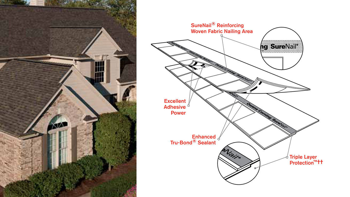 TruDefinition™ Duration® Shingles with SureNail® Technology