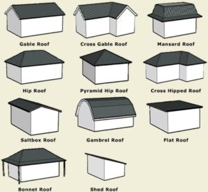 alpharetta roof types