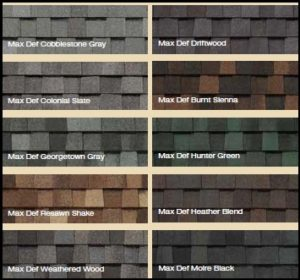 Well known types of roof shingles duffy roof for Types of shingles for roofing