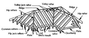 Alpharetta roof rafters
